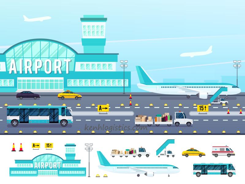 Các điều ước quốc tế về vận tải hàng không